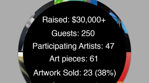 Final Results of CONNECT Silent Art Auction Fundraising Event