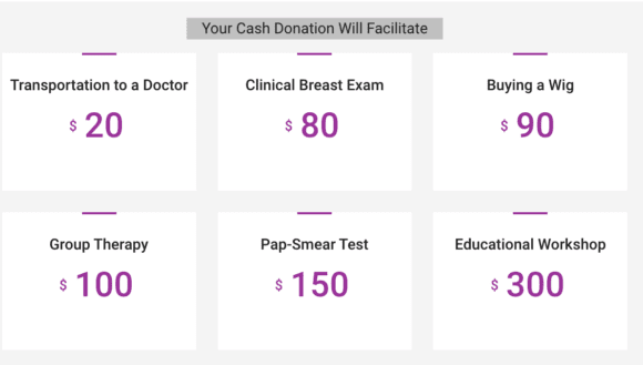 Wear it Pink What Your Cash Donation Will Facilitate to Medically Underserved Women with Cancer